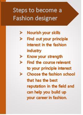 How To Make A Career In Fashion Designing Dreamzone Best Fashion Design Graphic Interior Architecture Design Courses Training Institute Dreamzone Blog